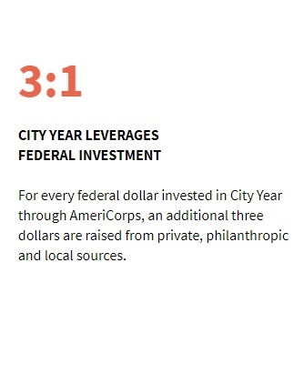 city year leverages